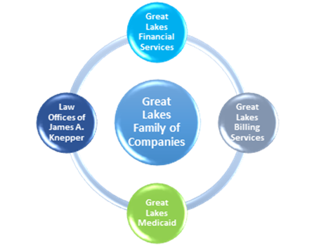 great-lakes-graphic